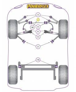 A6 (C5) - AVANT (2WD) - Tutti gli allestimenti e motorizzazioni - [2002-2005]
