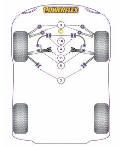 A6 (C5) - BERLINA (QUATTRO) - Tutti gli allestimenti e motorizzazioni - [1998-2005]