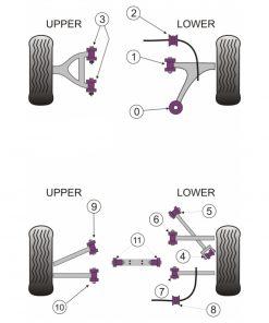 RX-8 - Tutti gli allestimenti e motorizzazioni - [2003-2011]