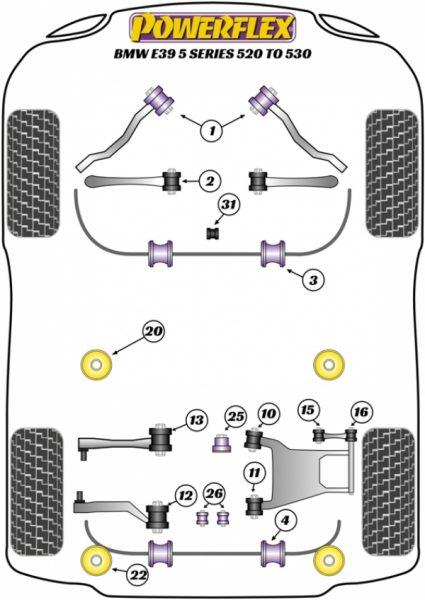 Powerflex PFF5-4602-24 Boccola Barra Stabilizzatrice Anteriore Diametro 24 mm